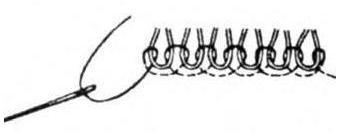 Закрытие петель кеттельным швом