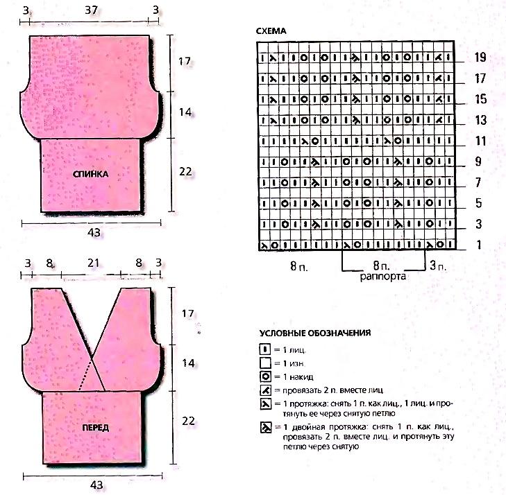 ТОП с V-образным вырезом и широкой резинкой. Вязание спицами.