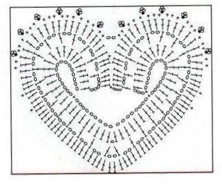 Вязаные сердечки. Вязание крючком.