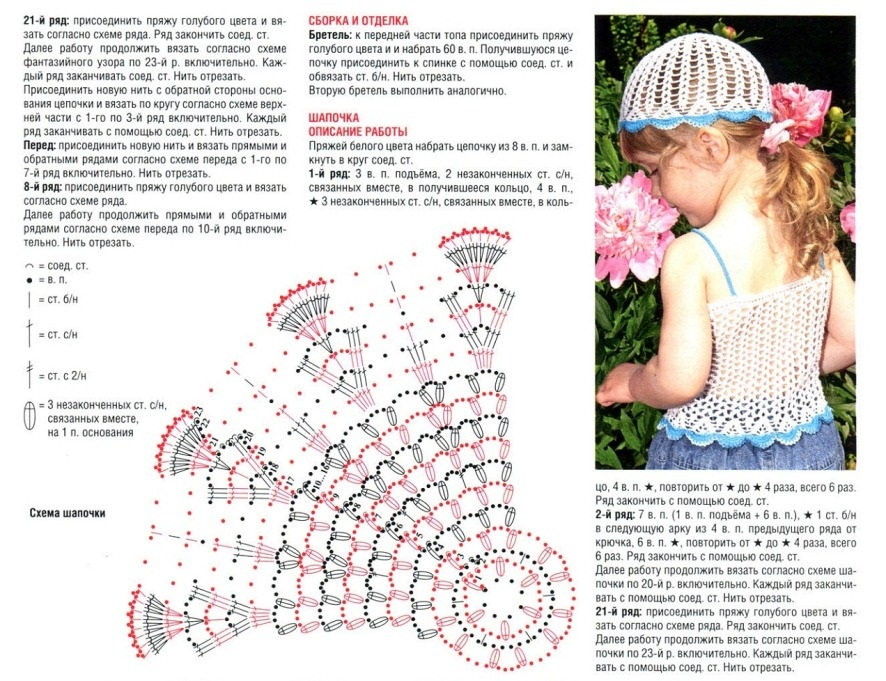 Топ и шапочка для девочки крючком