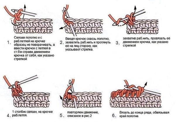 Схема вязания. Рачий шаг